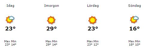 Vädret i Örnsköldsvik